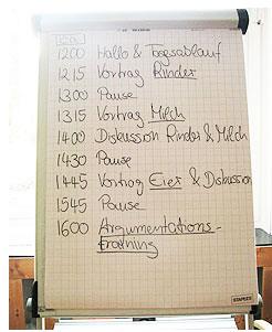 Schnupperwochen Tag 2 - Programm