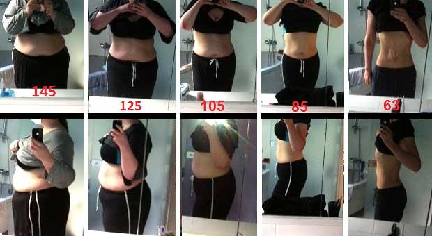 Gewicht-Entwicklung